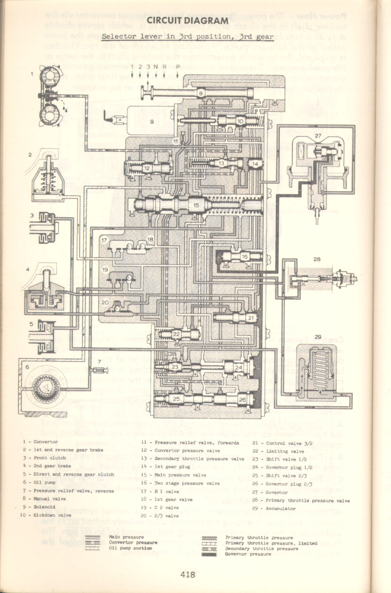Type 3 Tuning Page Transmission Gen Air Cooled Vw Wiring Diagram Automatic Circuit