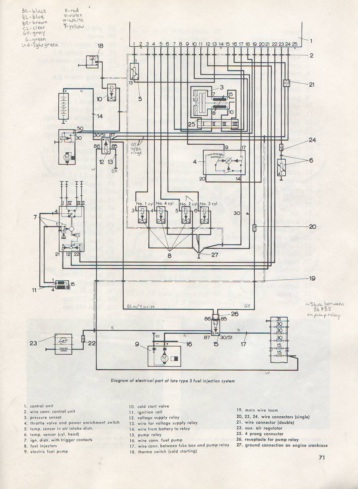Type 3 Wiring Diagram Library 12 Volt Fuel Pump Relay Of Late Fi
