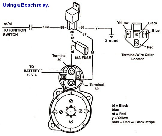 Starter assembly on race car ignition switch diagram